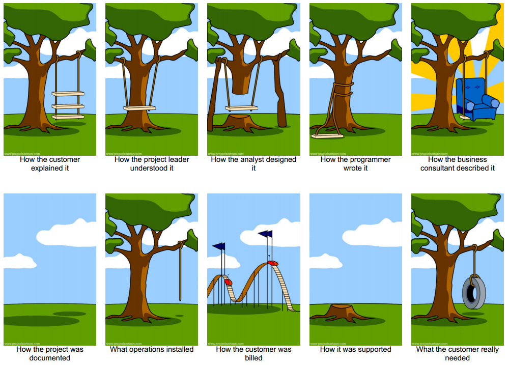 project management tree comics